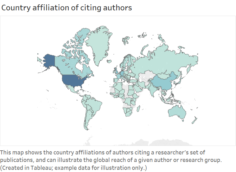 This map shows the country affiliations of authors citing a researcher's set of publications, and can illustrate the global research of a given author or reseasrch group. (Created in Tableau; Data Source: Dummy Data)